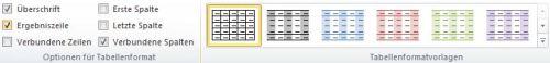 Word_tabellenformat