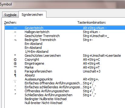 word_sonderzeichen
