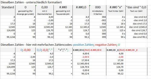 xls_Zahlenformat_2