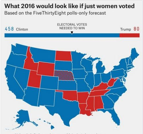 us_wahl2016_women