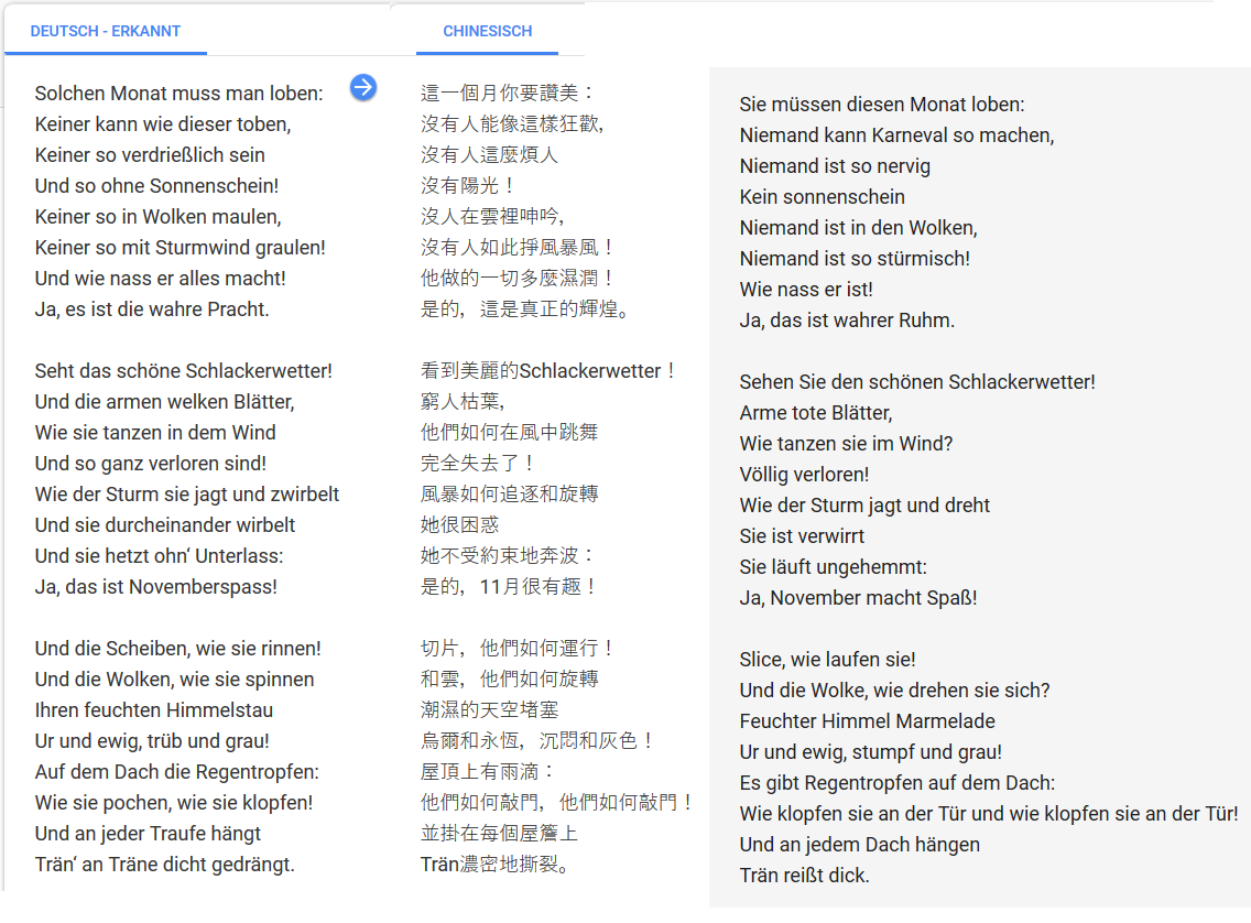Arabisch Chinesisch Luxemburgisch Blog Der Office